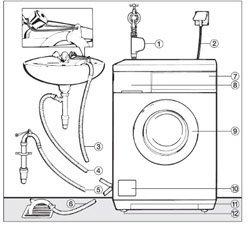 Установка стиральной машины. Осинниковские сантехники.