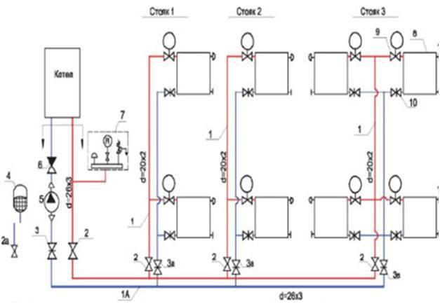 Схема двухконтурной системы отопления Осинники. Услуги сантехнические.